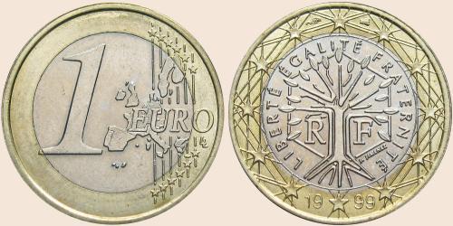 Münzkatalog Online 1 Euro 1999 2006