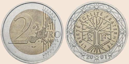 Münzkatalog Online 2 Euro 1999 2006